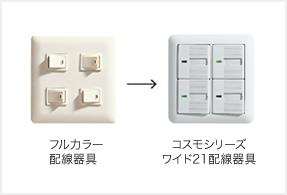 電気のスイッチ