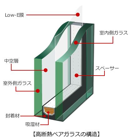 高断熱ペアガラスに交換する